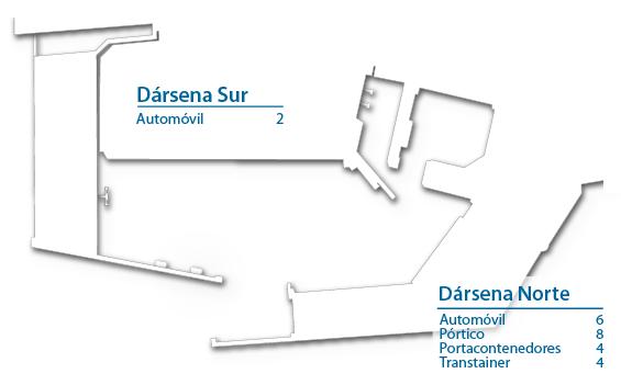 Medios mecánicos: Dásena sur y Dársena norte