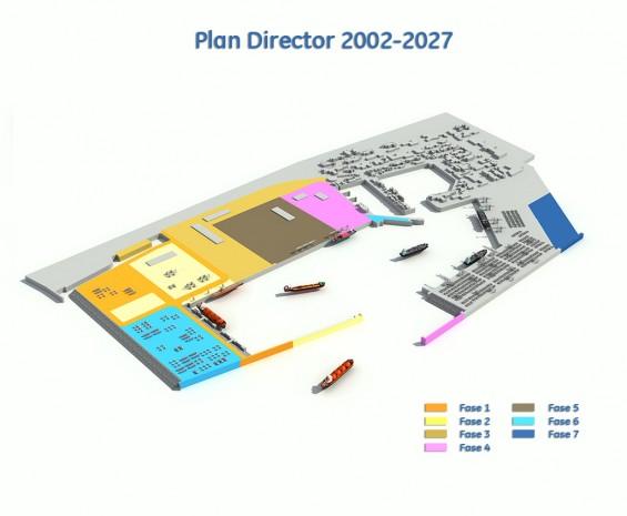 planificación director